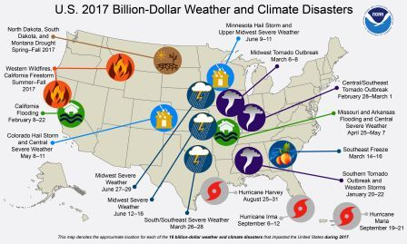 Natural disasters already one of worst for billion dollar losses