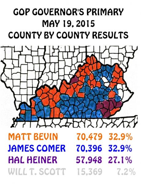 Bevin takes high road for GOP primary victory