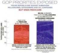 GOP budget priorities