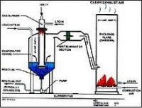 Glasgow to create methane recovery system with state help