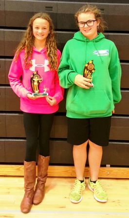 Symsonia students place well in 4-H archery competition