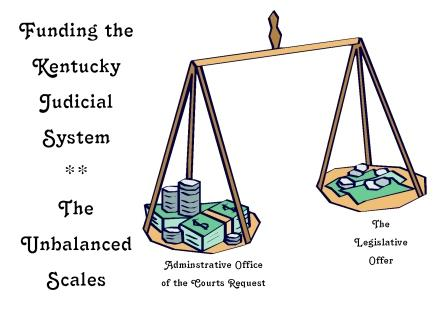 Funding Cuts to Judicial Branch will have consequences across the state